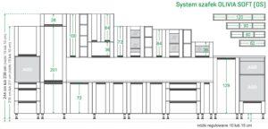 Кухонные шкафы, модули